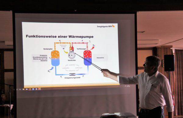 Udo Högemeier erläutert die Funktionsweise der Wärmepumpe.